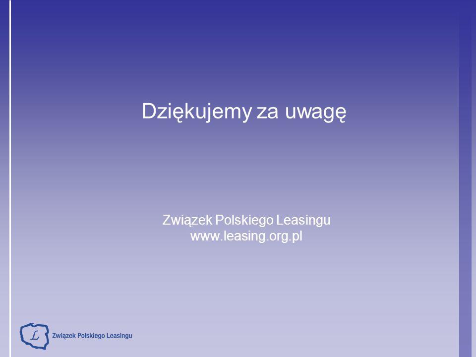Dziękujemy za uwagę Związek Polskiego Leasingu www.leasing.org.pl