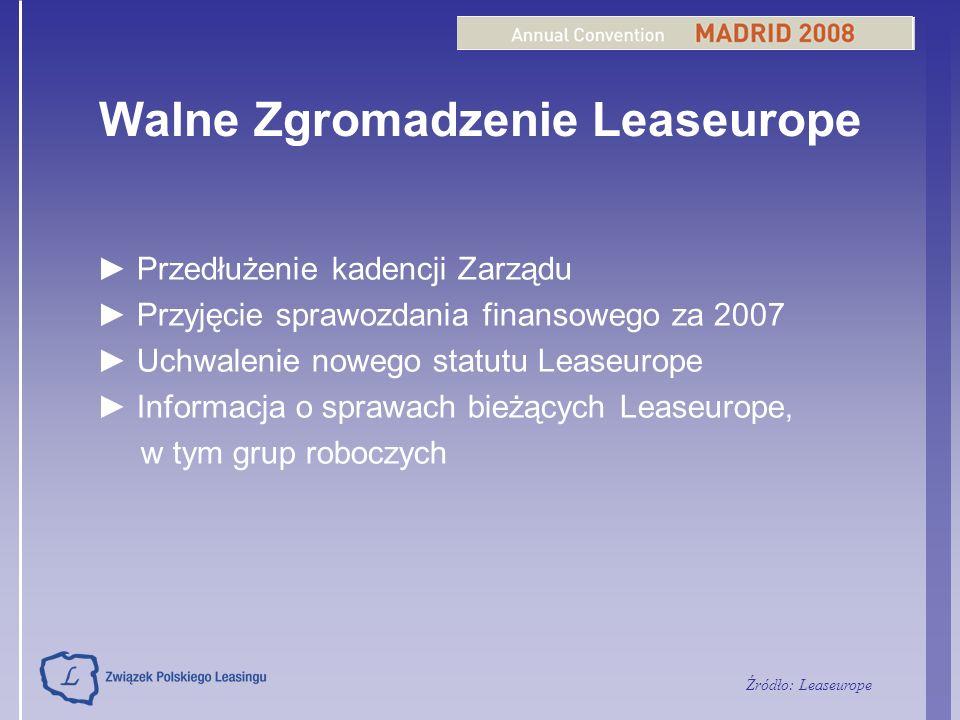 Walne Zgromadzenie Leaseurope Przedłużenie kadencji Zarządu Przyjęcie sprawozdania finansowego za 2007 Uchwalenie nowego statutu Leaseurope Informacja