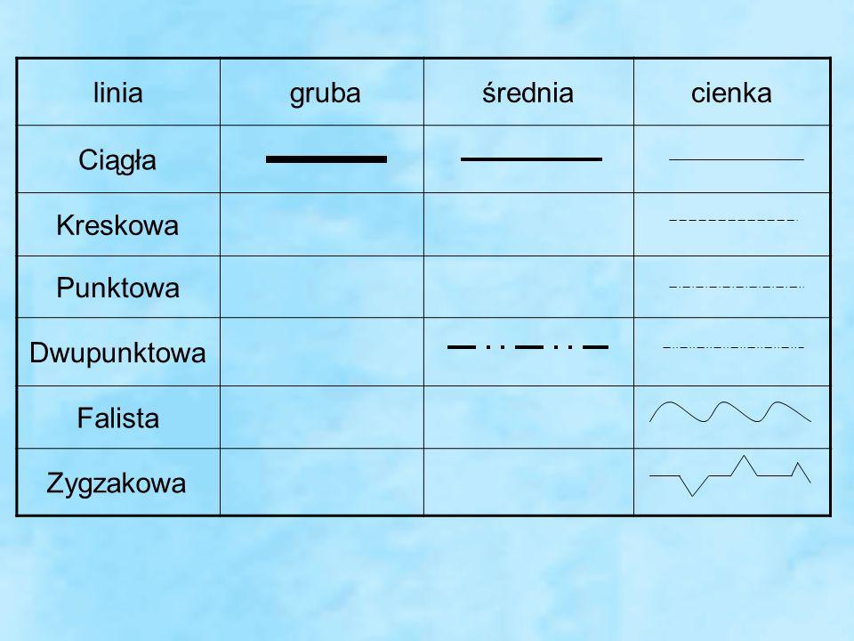 linia grubaśredniacienka Ciągła Kreskowa Punktowa Dwupunktowa Falista Zygzakowa