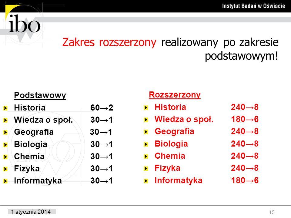 1 stycznia 2014 Zakres rozszerzony realizowany po zakresie podstawowym.