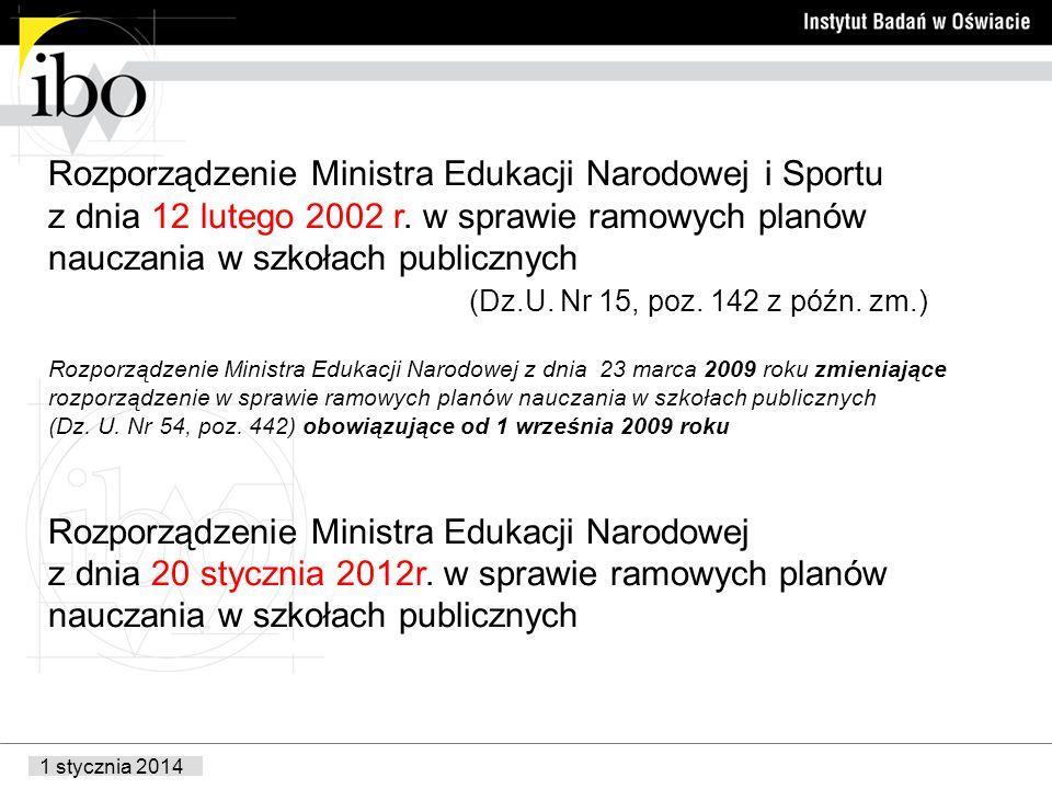 1 stycznia 2014 Rozporządzenie Ministra Edukacji Narodowej i Sportu z dnia 12 lutego 2002 r.