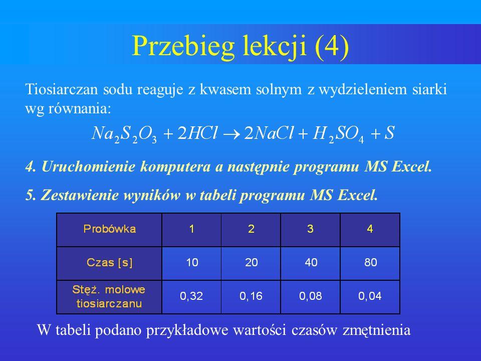Przebieg lekcji (4) Tiosiarczan sodu reaguje z kwasem solnym z wydzieleniem siarki wg równania: 4. Uruchomienie komputera a następnie programu MS Exce