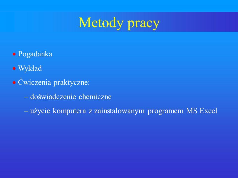 Metody pracy Pogadanka Wykład Ćwiczenia praktyczne: – doświadczenie chemiczne – użycie komputera z zainstalowanym programem MS Excel
