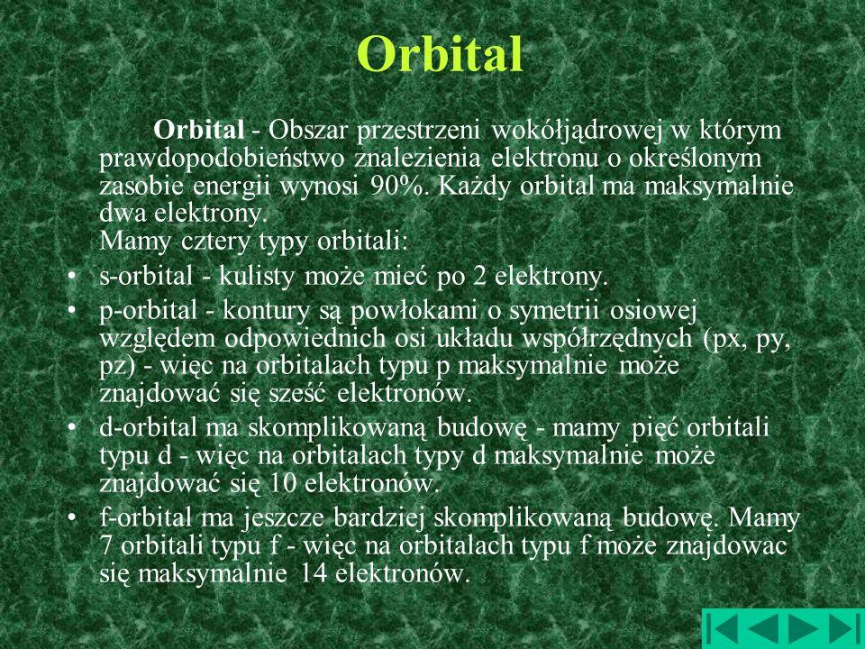 Orbital Orbital - Obszar przestrzeni wokółjądrowej w którym prawdopodobieństwo znalezienia elektronu o określonym zasobie energii wynosi 90%. Każdy or