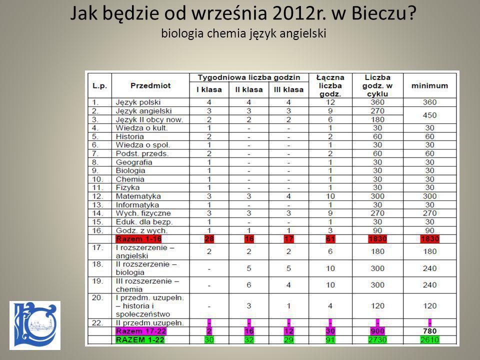 Jak będzie od września 2012r. w Bieczu? biologia chemia język angielski