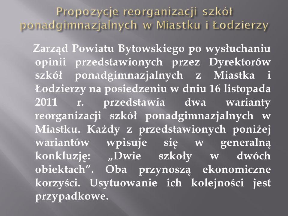 Zarząd Powiatu Bytowskiego po wysłuchaniu opinii przedstawionych przez Dyrektorów szkół ponadgimnazjalnych z Miastka i Łodzierzy na posiedzeniu w dniu