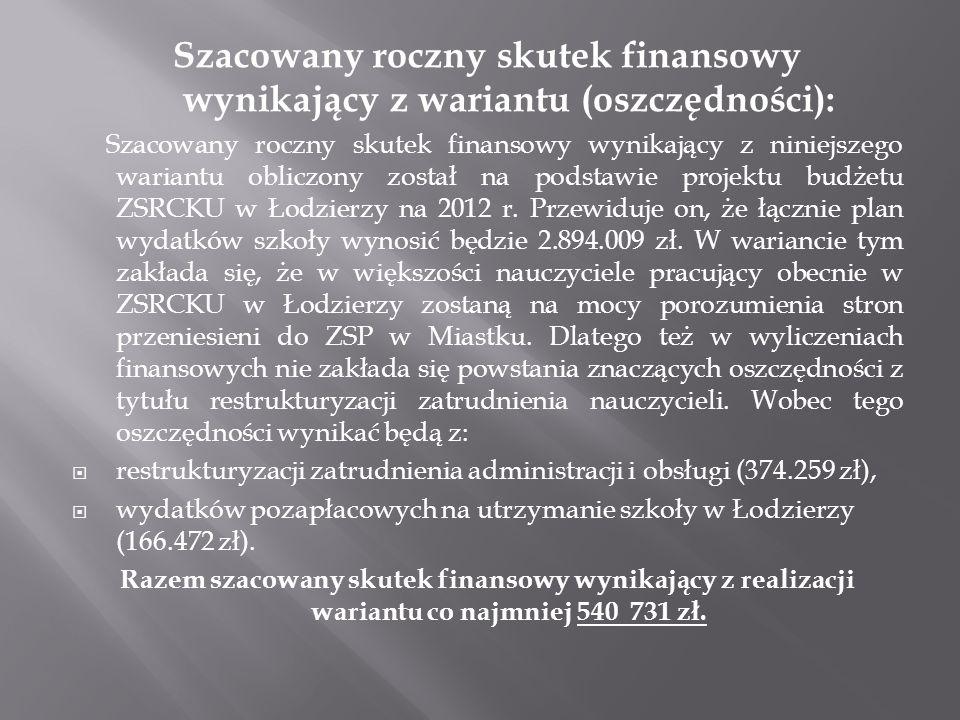 Szacowany roczny skutek finansowy wynikający z wariantu (oszczędności): Szacowany roczny skutek finansowy wynikający z niniejszego wariantu obliczony