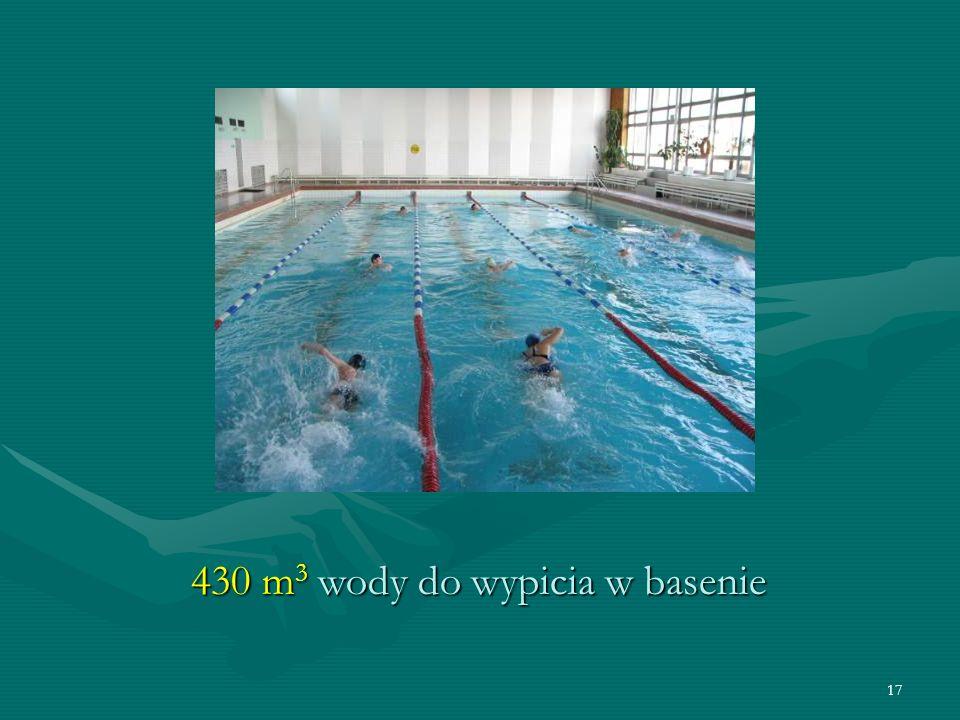 17 430 m 3 wody do wypicia w basenie