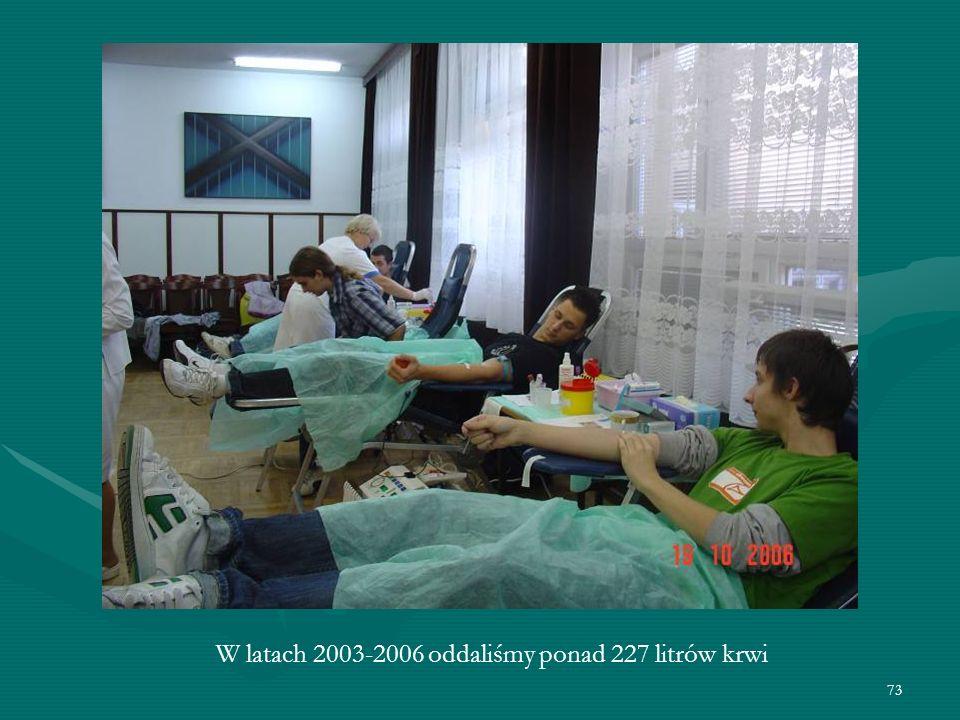 73 W latach 2003-2006 oddaliśmy ponad 227 litrów krwi