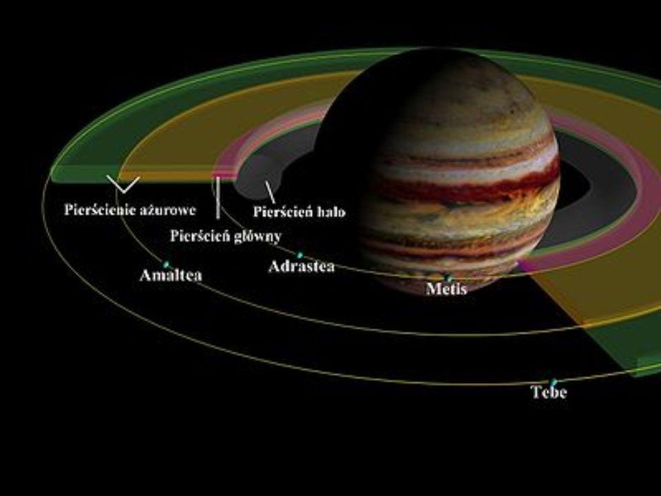 Magnetosfera Pole magnetyczne Jowisza jest 14 razy silniejsze od ziemskiego pola.