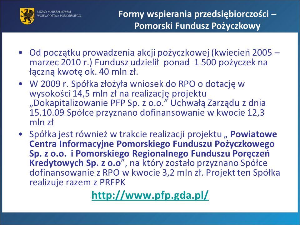 Od początku prowadzenia akcji pożyczkowej (kwiecień 2005 – marzec 2010 r.) Fundusz udzielił ponad 1 500 pożyczek na łączną kwotę ok. 40 mln zł. W 2009