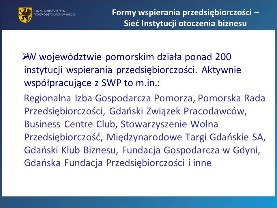 Formy wspierania przedsiębiorczości – Sieć Instytucji otoczenia biznesu W województwie pomorskim działa ponad 200 instytucji wspierania przedsiębiorcz
