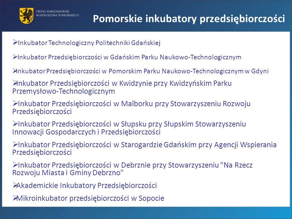 Pomorskie inkubatory przedsiębiorczości Inkubator Technologiczny Politechniki Gdańskiej Inkubator Przedsiębiorczości w Gdańskim Parku Naukowo-Technolo