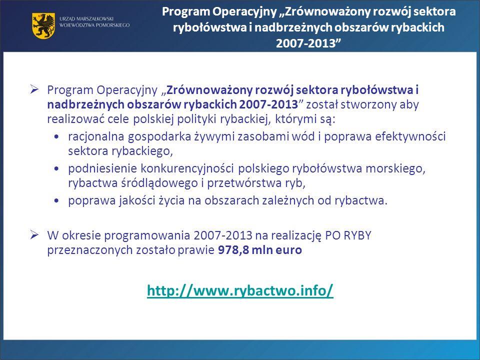 Program Operacyjny Zrównoważony rozwój sektora rybołówstwa i nadbrzeżnych obszarów rybackich 2007-2013 Program Operacyjny Zrównoważony rozwój sektora