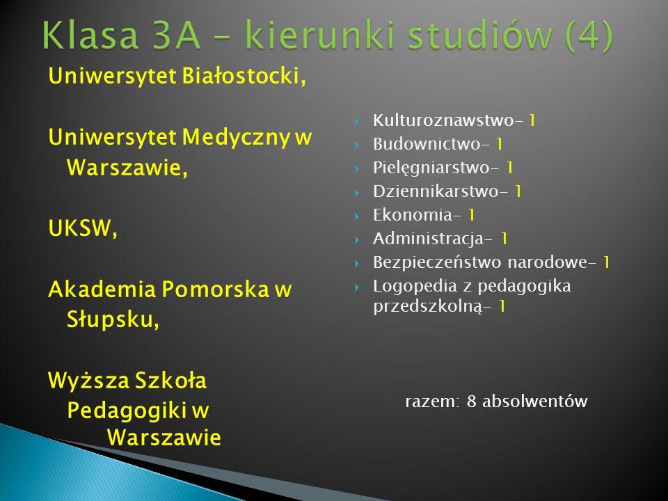 Uniwersytet Białostocki, Uniwersytet Medyczny w Warszawie, UKSW, Akademia Pomorska w Słupsku, Wyższa Szkoła Pedagogiki w Warszawie Kulturoznawstwo- 1