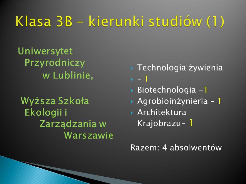 Uniwersytet Przyrodniczy w Lublinie, Wyższa Szkoła Ekologii i Zarządzania w Warszawie Technologia żywienia – 1 Biotechnologia -1 Agrobioinżynieria – 1