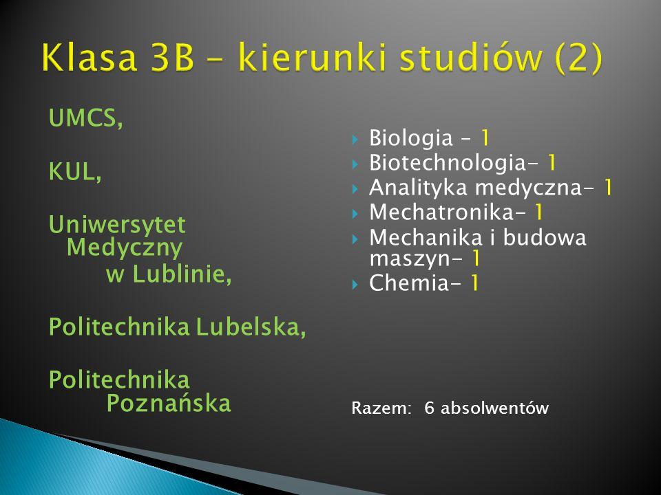 UMCS, KUL, Uniwersytet Medyczny w Lublinie, Politechnika Lubelska, Politechnika Poznańska Biologia – 1 Biotechnologia- 1 Analityka medyczna- 1 Mechatr