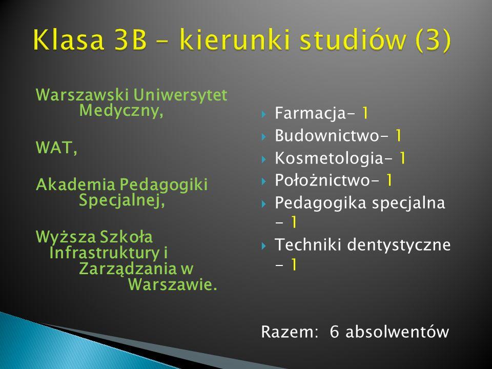 Warszawski Uniwersytet Medyczny, WAT, Akademia Pedagogiki Specjalnej, Wyższa Szkoła Infrastruktury i Zarządzania w Warszawie. Farmacja- 1 Budownictwo-