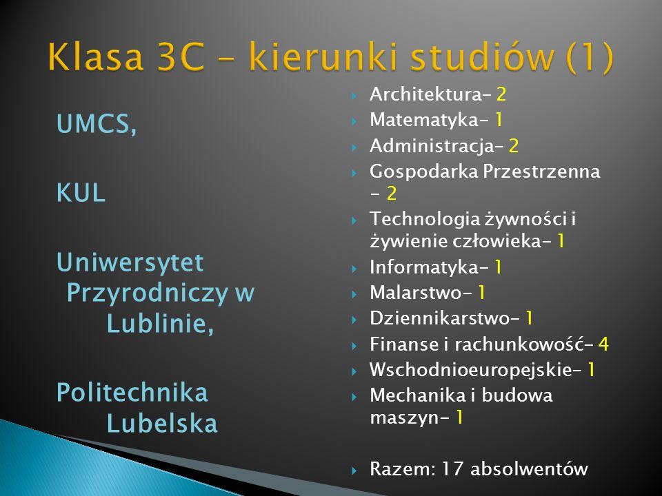 UMCS, KUL Uniwersytet Przyrodniczy w Lublinie, Politechnika Lubelska Architektura- 2 Matematyka- 1 Administracja- 2 Gospodarka Przestrzenna - 2 Techno