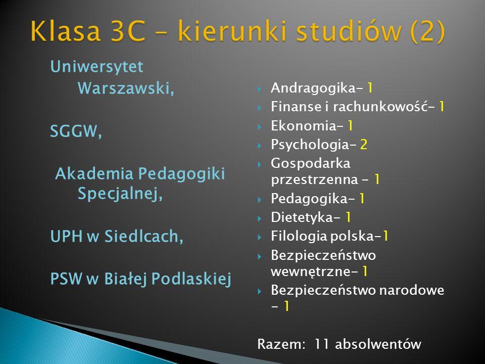 Uniwersytet Warszawski, SGGW, Akademia Pedagogiki Specjalnej, UPH w Siedlcach, PSW w Białej Podlaskiej Andragogika- 1 Finanse i rachunkowość- 1 Ekonom