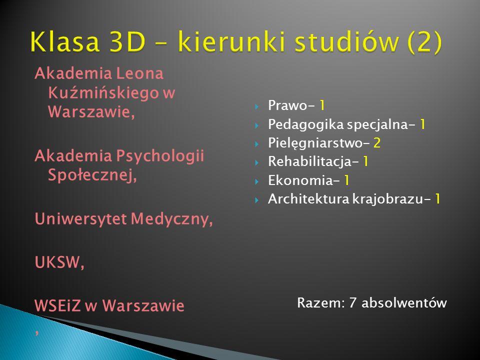 Akademia Leona Kuźmińskiego w Warszawie, Akademia Psychologii Społecznej, Uniwersytet Medyczny, UKSW, WSEiZ w Warszawie, Prawo- 1 Pedagogika specjalna