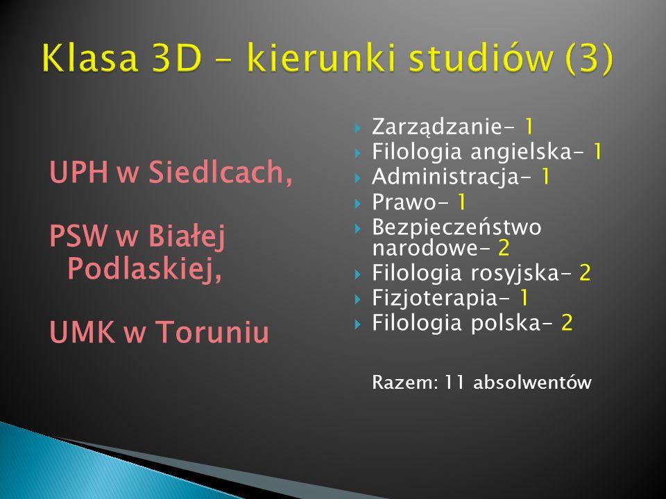 UPH w Siedlcach, PSW w Białej Podlaskiej, UMK w Toruniu Zarządzanie- 1 Filologia angielska- 1 Administracja- 1 Prawo- 1 Bezpieczeństwo narodowe- 2 Fil