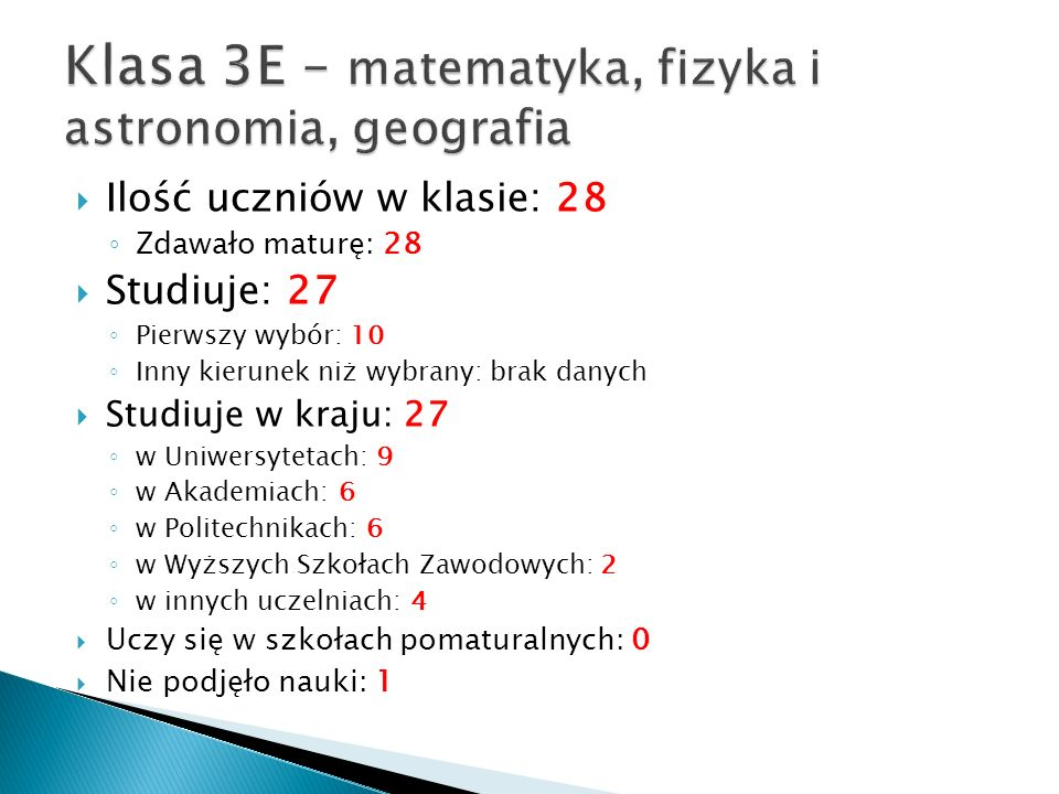 Ilość uczniów w klasie: 28 Zdawało maturę: 28 Studiuje: 27 Pierwszy wybór: 10 Inny kierunek niż wybrany: brak danych Studiuje w kraju: 27 w Uniwersyte