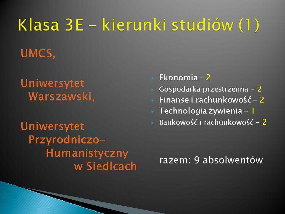 UMCS, Uniwersytet Warszawski, Uniwersytet Przyrodniczo- Humanistyczny w Siedlcach Ekonomia – 2 Gospodarka przestrzenna – 2 Finanse i rachunkowość – 2