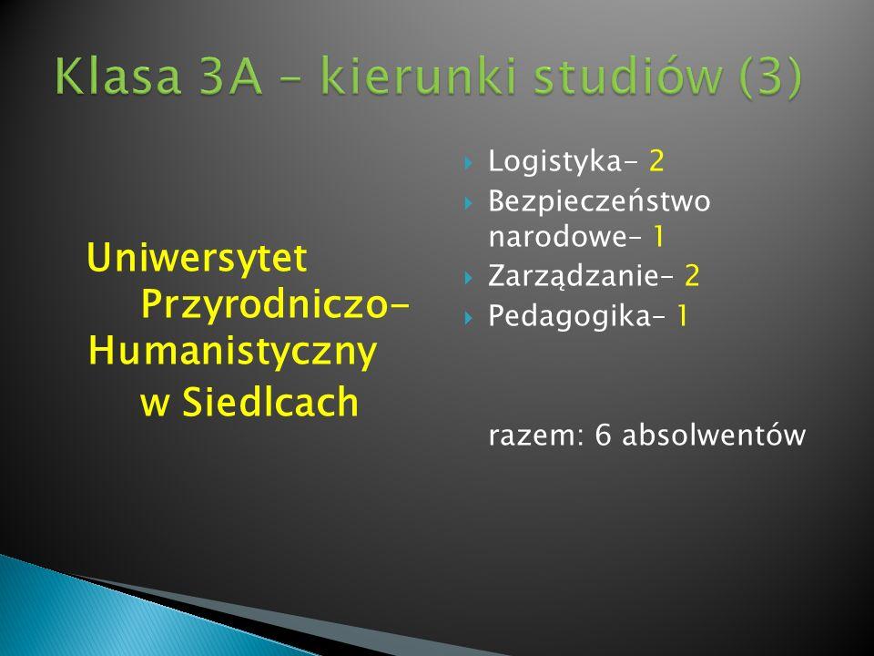 Uniwersytet Przyrodniczo- Humanistyczny w Siedlcach Logistyka- 2 Bezpieczeństwo narodowe– 1 Zarządzanie– 2 Pedagogika– 1 razem: 6 absolwentów