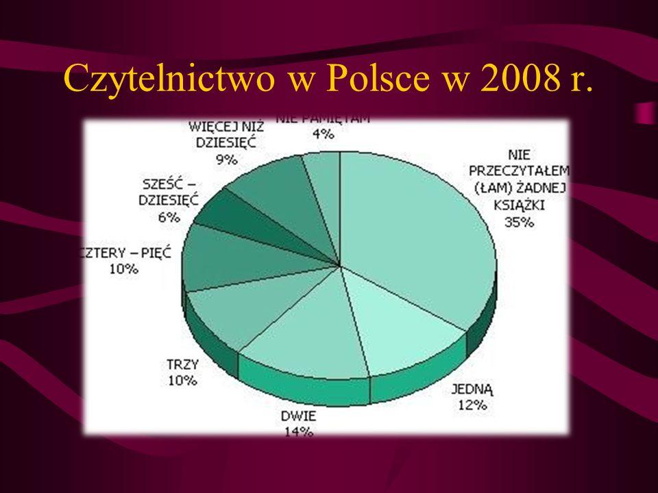 Czytelnictwo w Polsce w 2008 r.