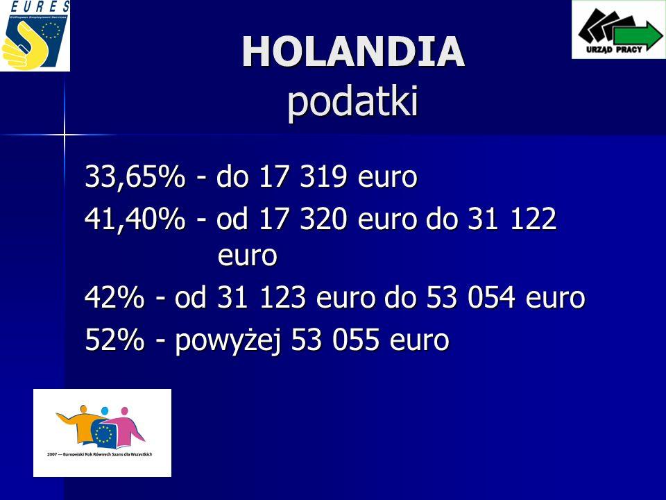 HOLANDIA podatki 33,65% - do 17 319 euro 41,40% - od 17 320 euro do 31 122 euro 42% - od 31 123 euro do 53 054 euro 52% - powyżej 53 055 euro