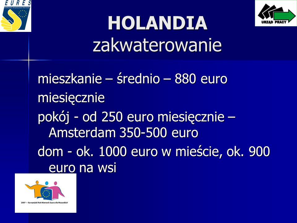 HOLANDIA zakwaterowanie mieszkanie – średnio – 880 euro miesięcznie pokój - od 250 euro miesięcznie – Amsterdam 350-500 euro dom - ok.