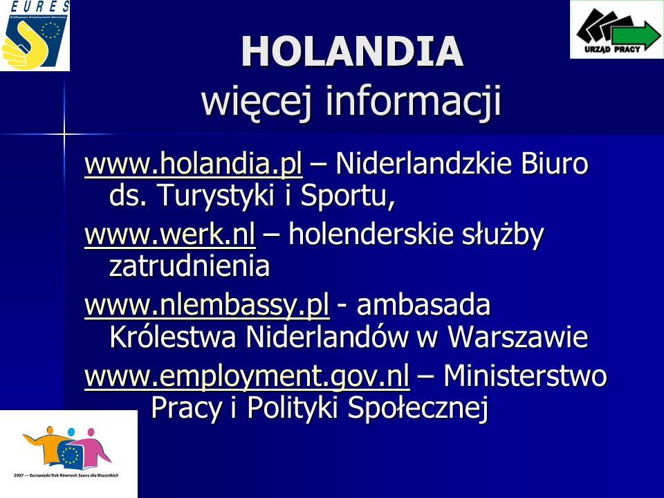 HOLANDIA więcej informacji www.holandia.plwww.holandia.pl – Niderlandzkie Biuro ds.