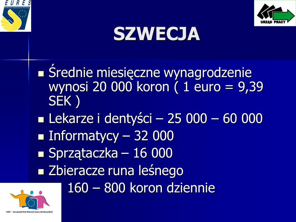 SZWECJA Średnie miesięczne wynagrodzenie wynosi 20 000 koron ( 1 euro = 9,39 SEK ) Średnie miesięczne wynagrodzenie wynosi 20 000 koron ( 1 euro = 9,39 SEK ) Lekarze i dentyści – 25 000 – 60 000 Lekarze i dentyści – 25 000 – 60 000 Informatycy – 32 000 Informatycy – 32 000 Sprzątaczka – 16 000 Sprzątaczka – 16 000 Zbieracze runa leśnego Zbieracze runa leśnego 160 – 800 koron dziennie