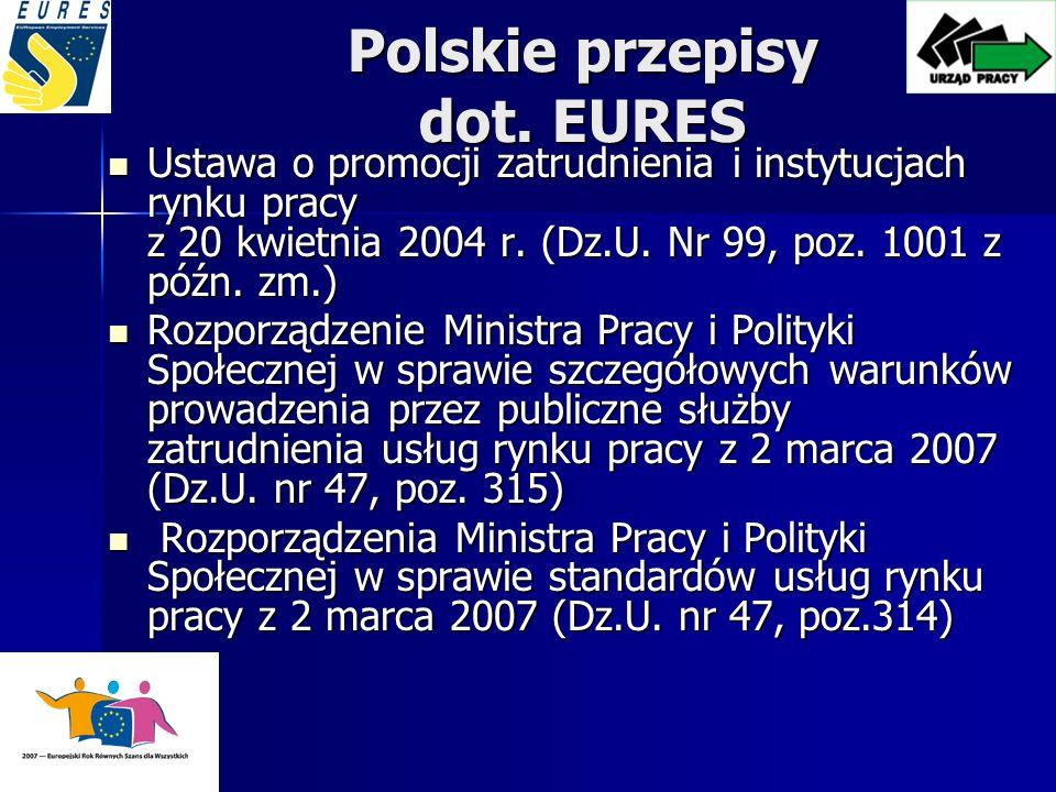 Polskie przepisy dot.