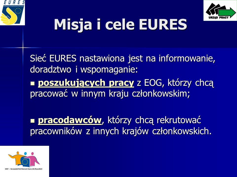 Misja i cele EURES Sieć EURES nastawiona jest na informowanie, doradztwo i wspomaganie: poszukujących pracy z EOG, którzy chcą pracować w innym kraju członkowskim; poszukujących pracy z EOG, którzy chcą pracować w innym kraju członkowskim; pracodawców, którzy chcą rekrutować pracowników z innych krajów członkowskich.