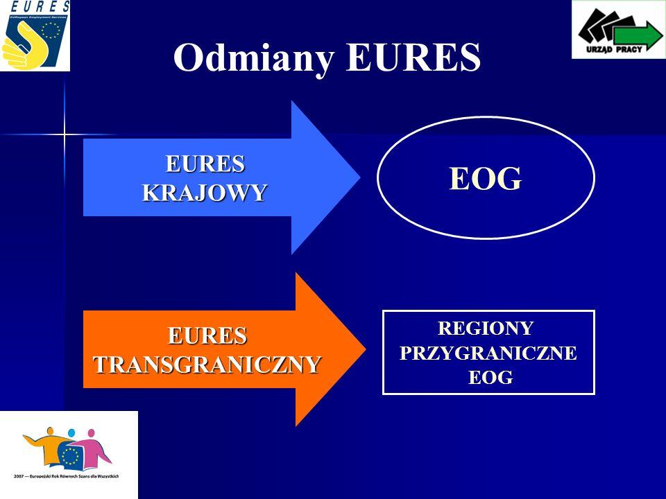Odmiany EURES EURESKRAJOWY EOG EURESTRANSGRANICZNY REGIONY PRZYGRANICZNE EOG