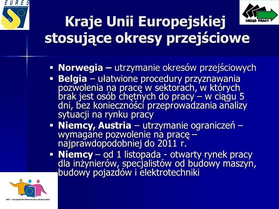 Kraje Unii Europejskiej stosujące okresy przejściowe Norwegia – utrzymanie okresów przejściowych Norwegia – utrzymanie okresów przejściowych Belgia – ułatwione procedury przyznawania pozwolenia na pracę w sektorach, w których brak jest osób chętnych do pracy – w ciągu 5 dni, bez konieczności przeprowadzania analizy sytuacji na rynku pracy Belgia – ułatwione procedury przyznawania pozwolenia na pracę w sektorach, w których brak jest osób chętnych do pracy – w ciągu 5 dni, bez konieczności przeprowadzania analizy sytuacji na rynku pracy Niemcy, Austria – utrzymanie ograniczeń – wymagane pozwolenie na pracę – najprawdopodobniej do 2011 r.