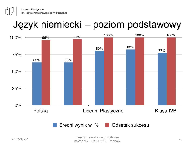 Język niemiecki – poziom podstawowy 2012-07-01 Ewa Sumowska na podstawie materiałów CKE i OKE Poznań 20