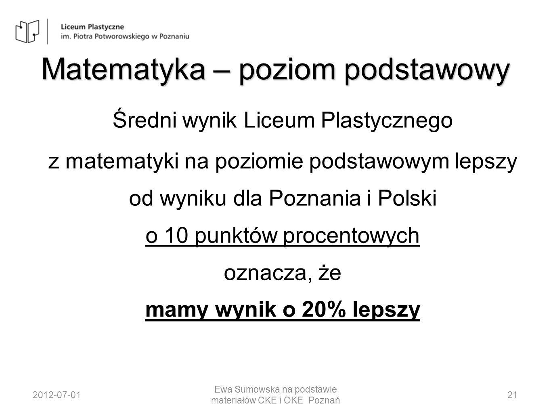 Matematyka – poziom podstawowy 2012-07-01 Ewa Sumowska na podstawie materiałów CKE i OKE Poznań 21 Średni wynik Liceum Plastycznego z matematyki na po