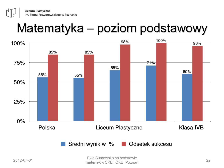 Matematyka – poziom podstawowy 2012-07-01 Ewa Sumowska na podstawie materiałów CKE i OKE Poznań 22