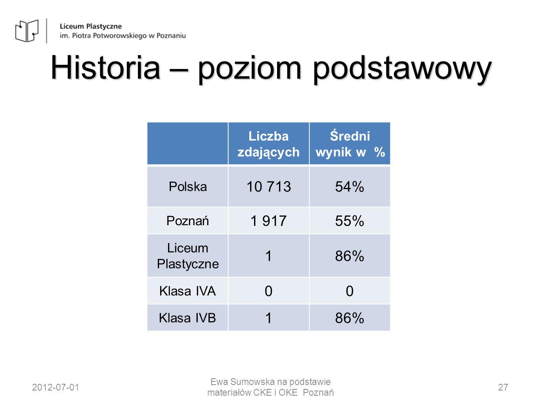 Historia – poziom podstawowy Liczba zdających Średni wynik w % Polska 10 71354% Poznań 1 91755% Liceum Plastyczne 186% Klasa IVA 00 Klasa IVB 186% 201