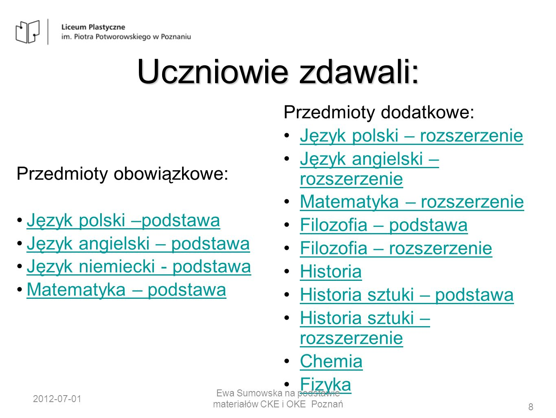 Matematyka – poziom podstawowy 2012-07-01 Ewa Sumowska na podstawie materiałów CKE i OKE Poznań 19 Liczba zdającyc h Średni wynik w % Odsetek sukcesu Maksymaln y wynik Powyżej 80% Polska 374 91656%85% 50 punktów Brak danych Poznań 56 96555%85% 50 punktów Liceum Plastyczn e 46 65% 98% 46 punktów 16 osób Klasa IVA 22 71% 100% 46 punktów 10 osób Klasa IVB 24 60% 96%44 punkty6 osób