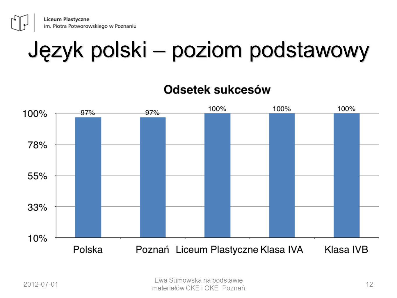 Język polski – poziom rozszerzony PolskaPoznań Liceum Plastyczne Klasa IVAKlasa IVB Liczba zdających 35 1835 235110 Średnia60% 43% 0 Odsetek sukcesów Wynik na poziomie rozszerzonym nie decyduje o sukcesie na egzaminie maturalnym 2012-07-0113 Ewa Sumowska na podstawie materiałów CKE i OKE Poznań