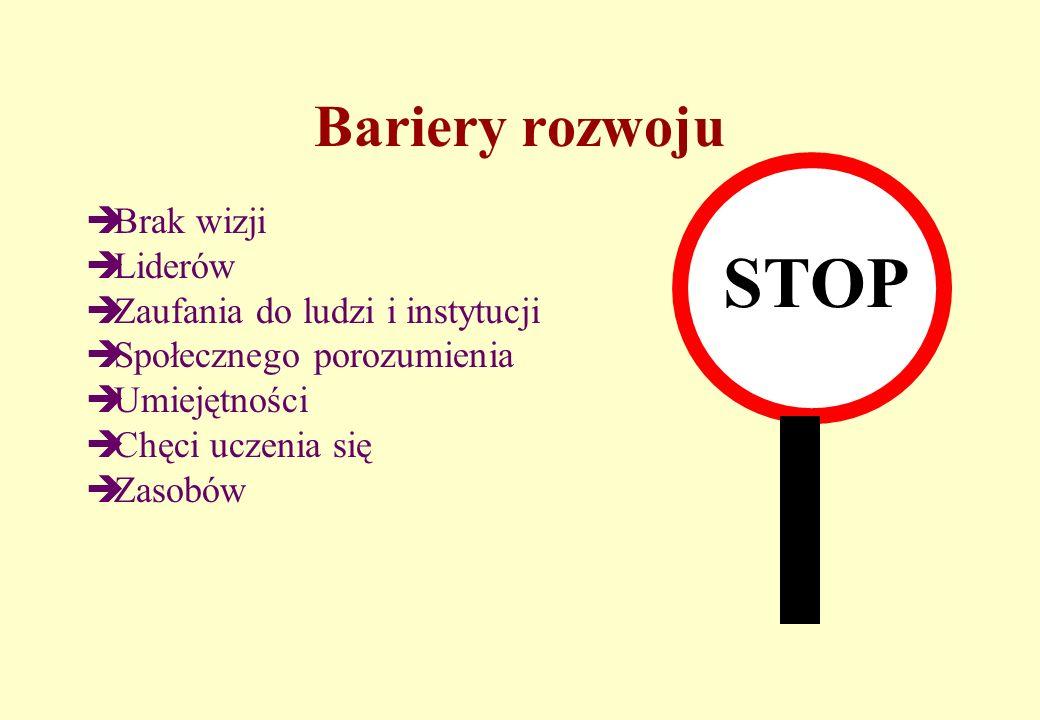 Model społeczności lokalnej ~ 0,1-1% ~ 3-5% ~ 10% ~ 85% decydenci zaangażowani zorientowani niezorientowani i obojętni Opracował R.Wilczyński Sejmik O