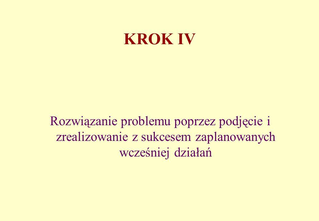 KROK III Ustalenie, opracowanie planu działania, tworzenie projektów