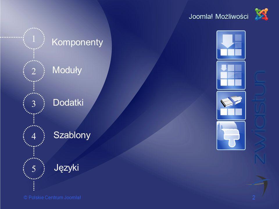 © Polskie Centrum Joomla.3 Joomla.