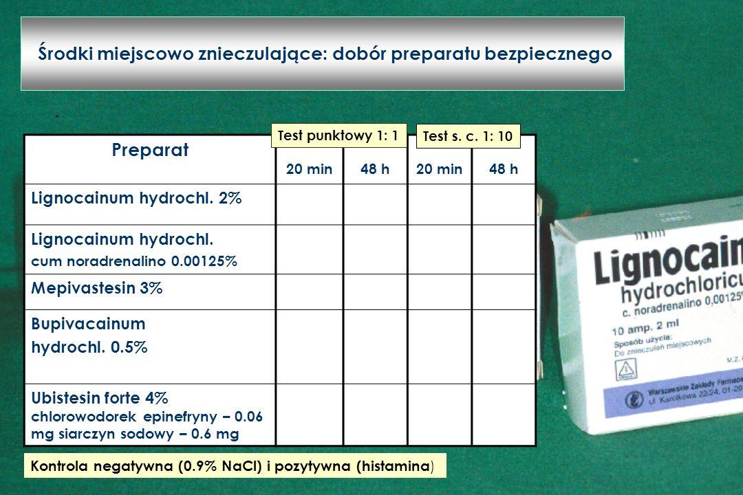 Środki miejscowo znieczulające: dobór preparatu bezpiecznego Preparat 20 min48 h20 min48 h Lignocainum hydrochl. 2% Lignocainum hydrochl. cum noradren