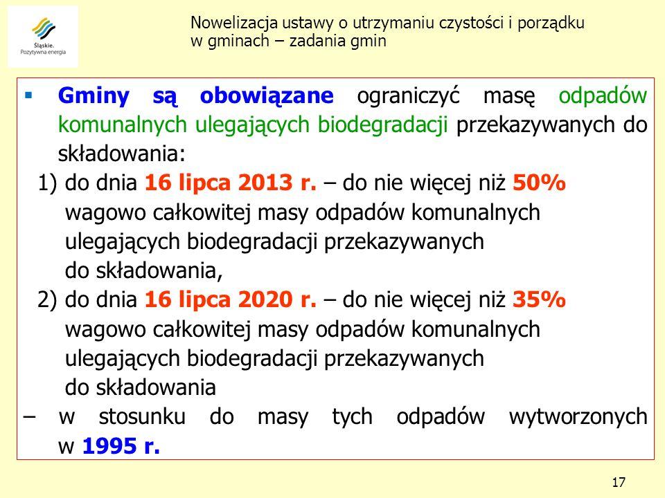 Gminy są obowiązane ograniczyć masę odpadów komunalnych ulegających biodegradacji przekazywanych do składowania: 1) do dnia 16 lipca 2013 r. – do nie