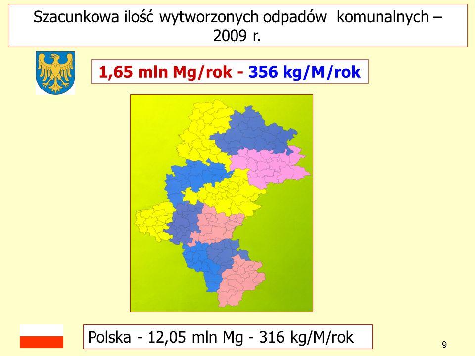 Nowelizacja ustawy o utrzymaniu czystości i porządku w gminach – 15 lipca 2011 r.